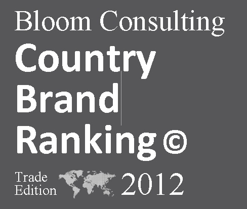 the 2012 Country Brand ranking