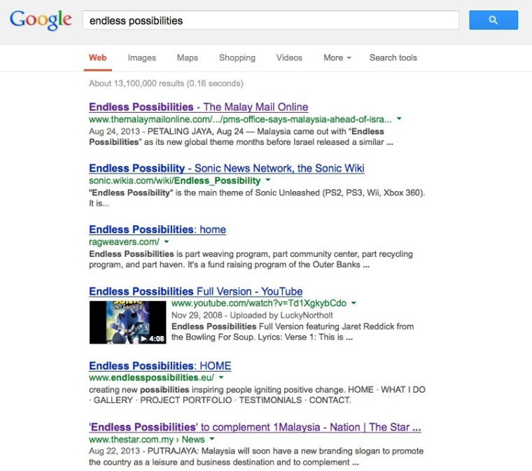 13 million results requires some investigation before acceptance